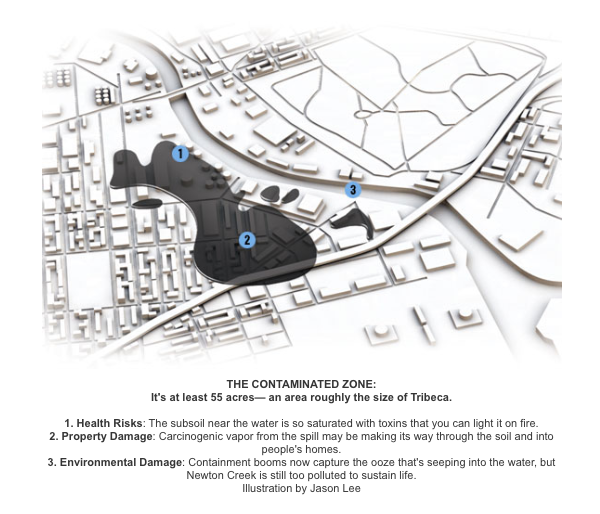 Learning my local history: 100 years of oil contamination in Greenpoint, Brooklyn